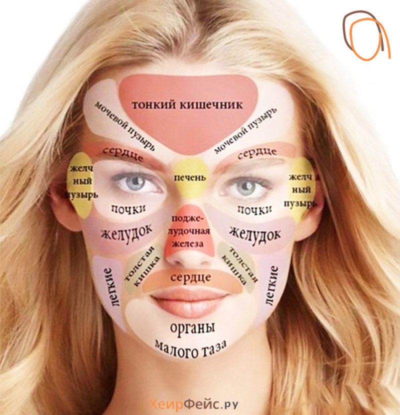 Белые точки под кожей на лице